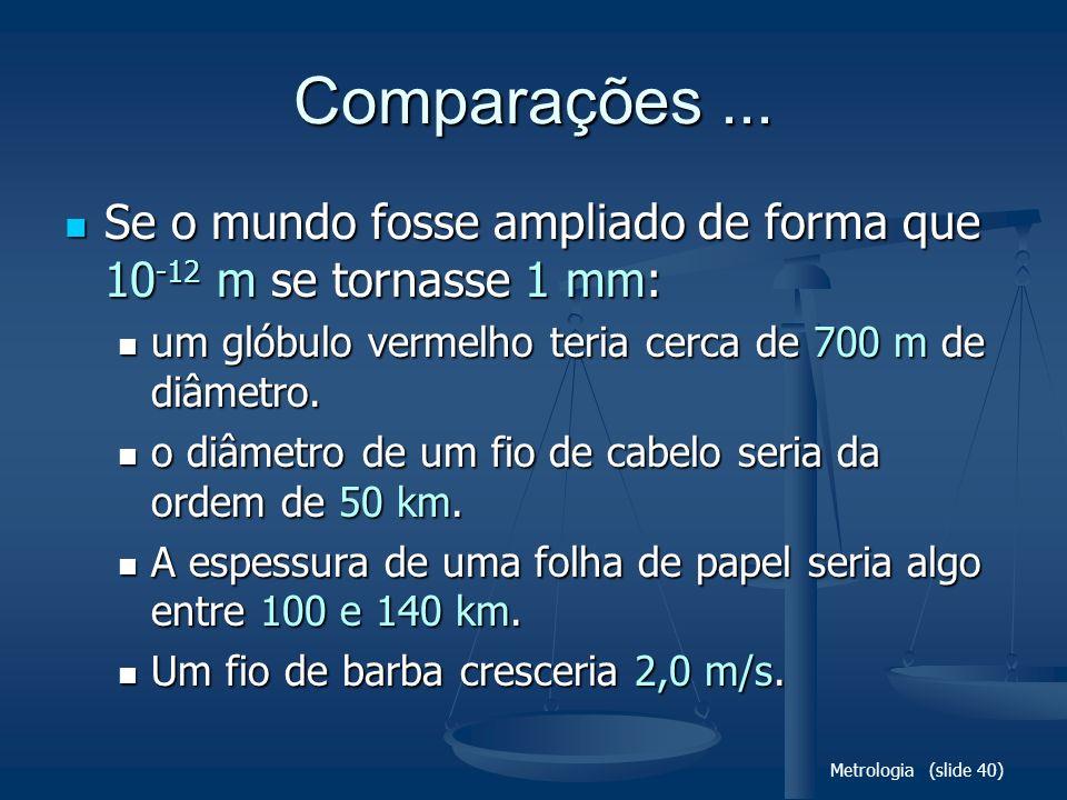 Comparações ... Se o mundo fosse ampliado de forma que 10-12 m se tornasse 1 mm: um glóbulo vermelho teria cerca de 700 m de diâmetro.
