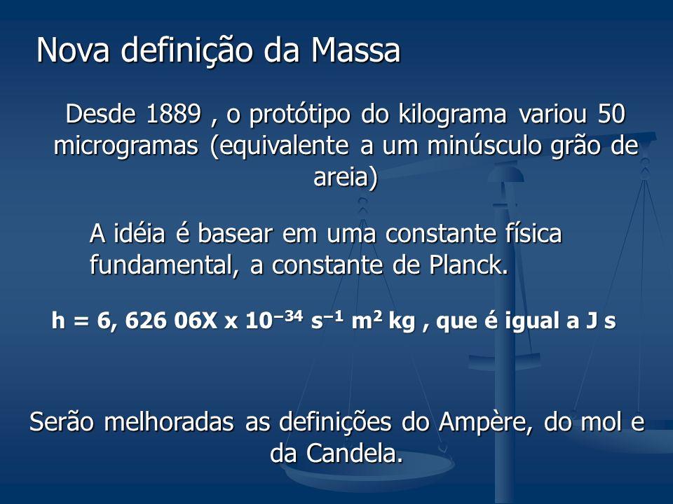 Serão melhoradas as definições do Ampère, do mol e da Candela.
