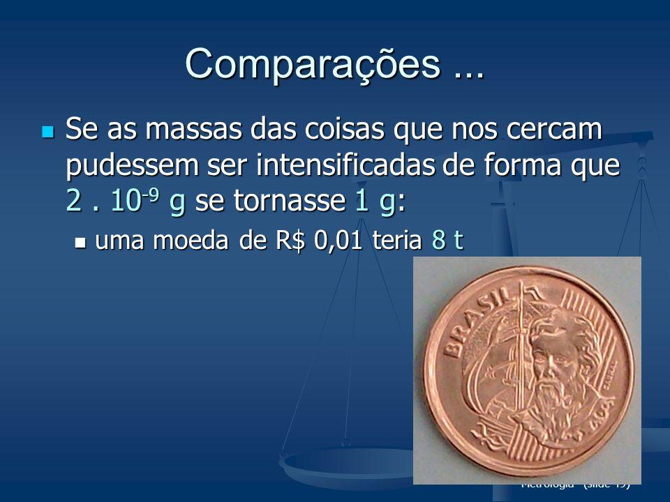 Comparações ... Se as massas das coisas que nos cercam pudessem ser intensificadas de forma que 2 . 10-9 g se tornasse 1 g: