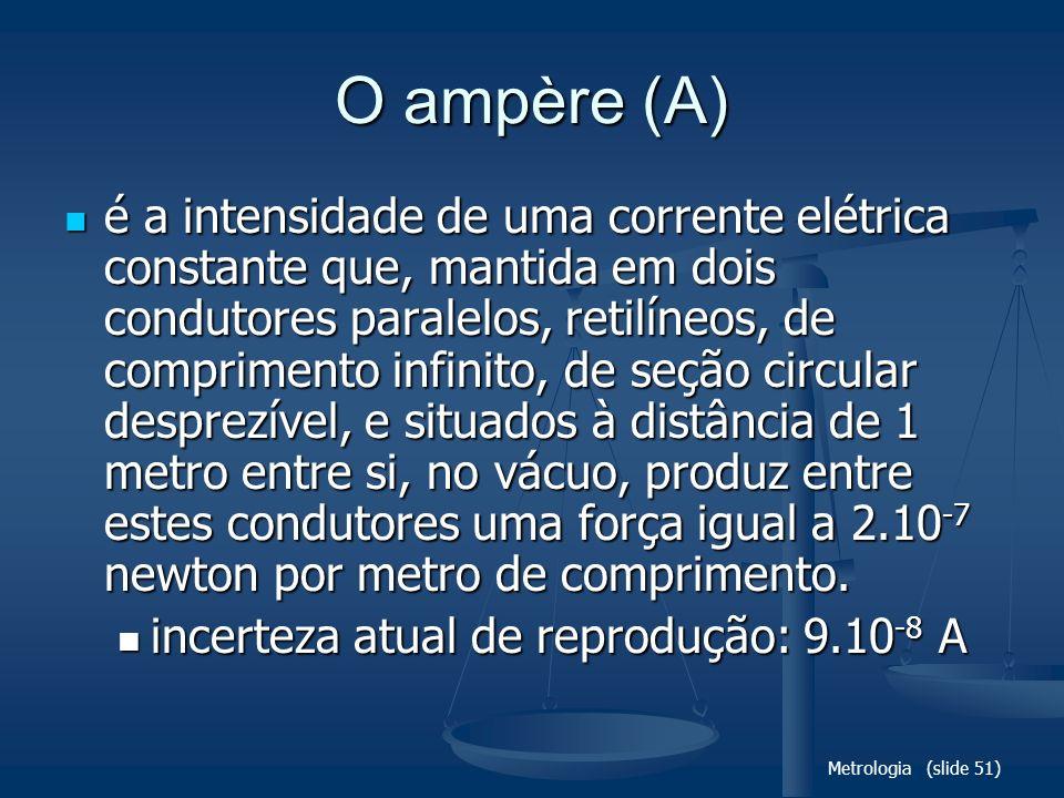 O ampère (A)