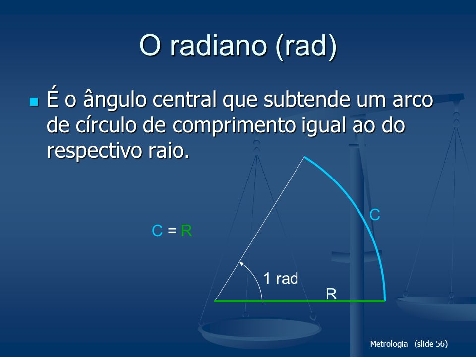 O radiano (rad) É o ângulo central que subtende um arco de círculo de comprimento igual ao do respectivo raio.