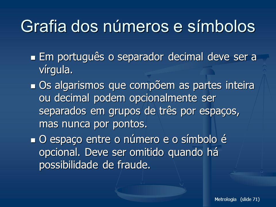 Grafia dos números e símbolos