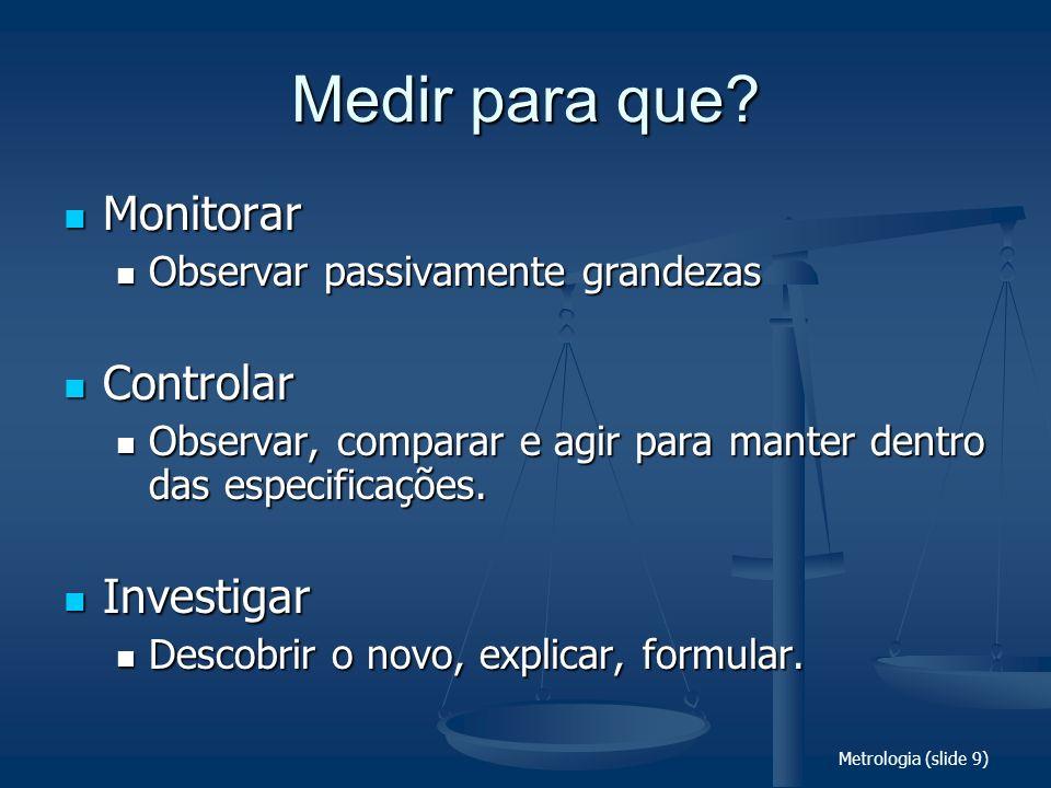 Medir para que Monitorar Controlar Investigar