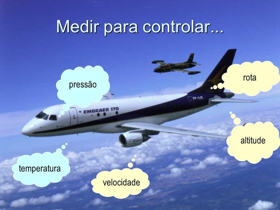 Medir para controlar... rota pressão altitude temperatura velocidade