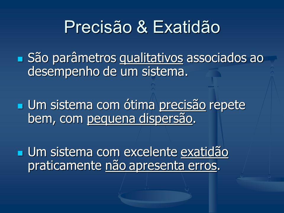 Precisão & ExatidãoSão parâmetros qualitativos associados ao desempenho de um sistema.
