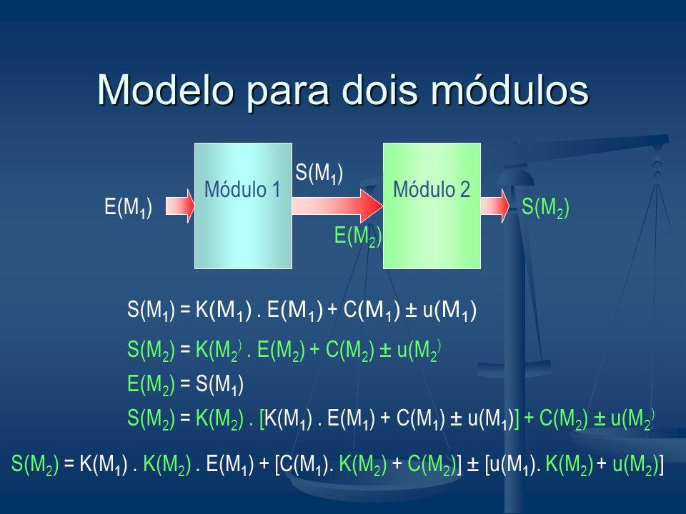 Modelo para dois módulos