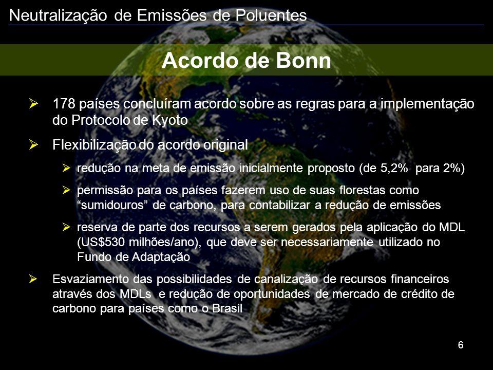 Acordo de Bonn 178 países concluíram acordo sobre as regras para a implementação do Protocolo de Kyoto.