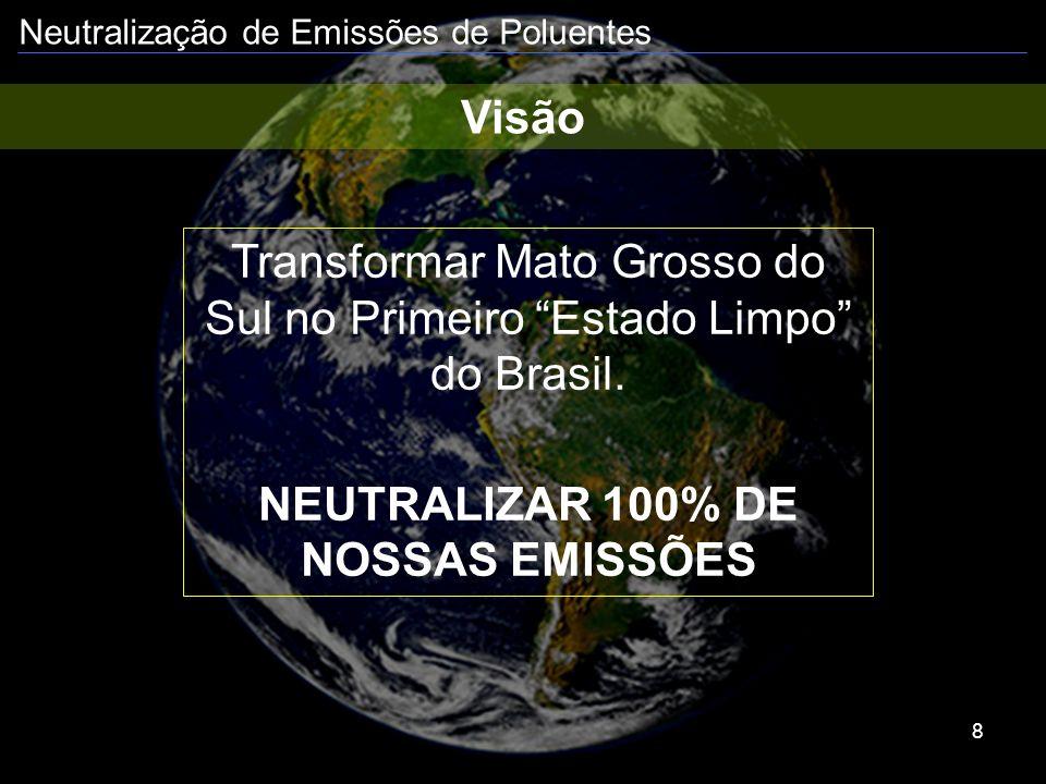 NEUTRALIZAR 100% DE NOSSAS EMISSÕES