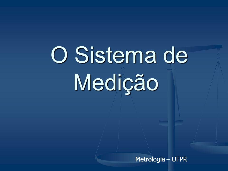 O Sistema de Medição