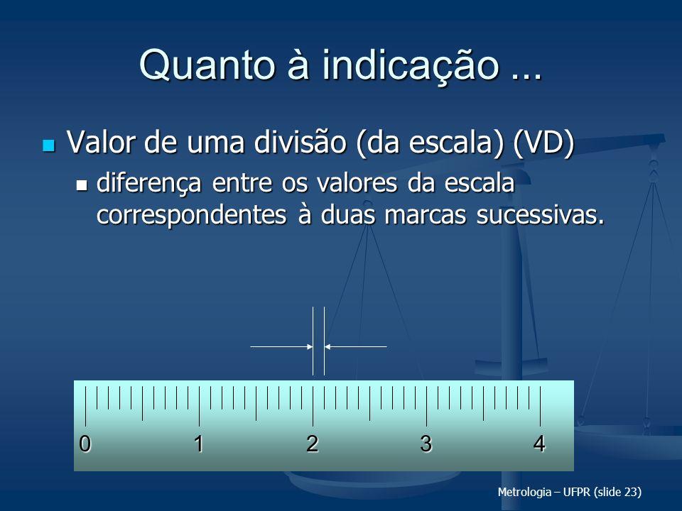 Quanto à indicação ... Valor de uma divisão (da escala) (VD)