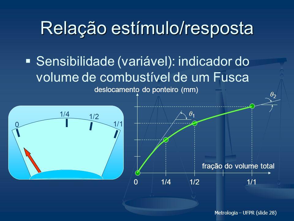 Relação estímulo/resposta