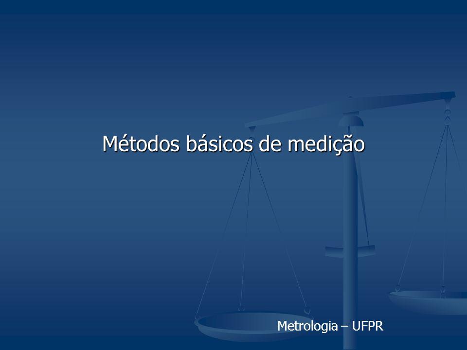 Métodos básicos de medição
