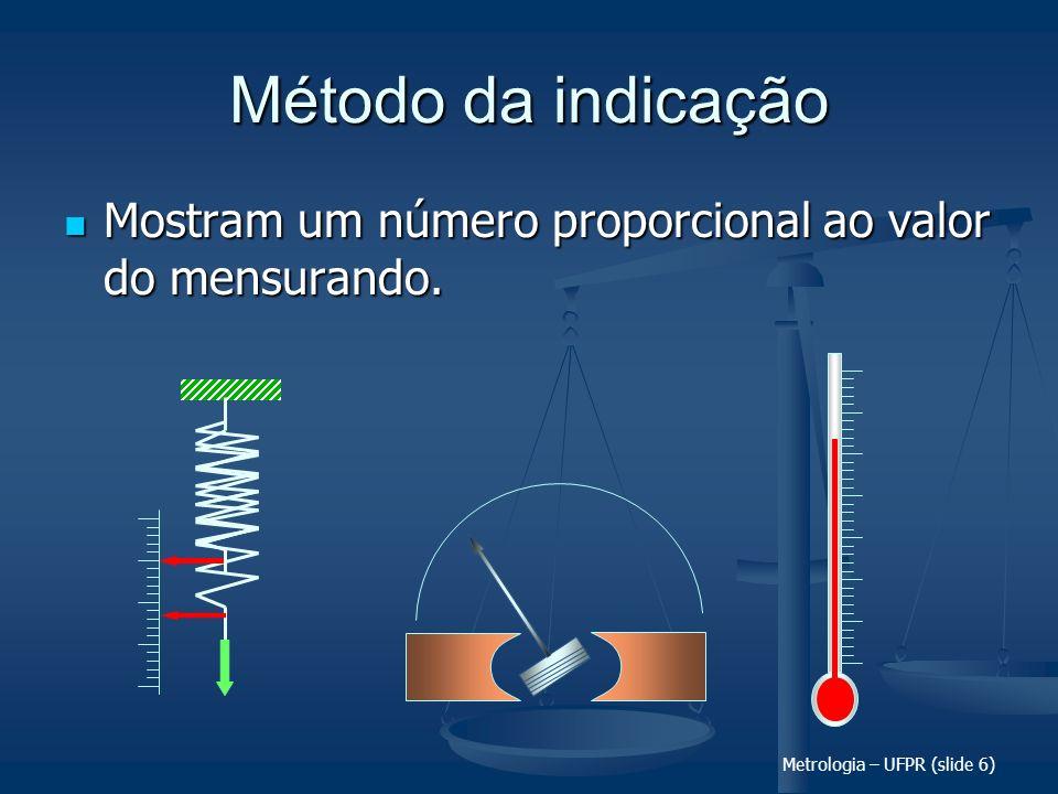 Método da indicação Mostram um número proporcional ao valor do mensurando.