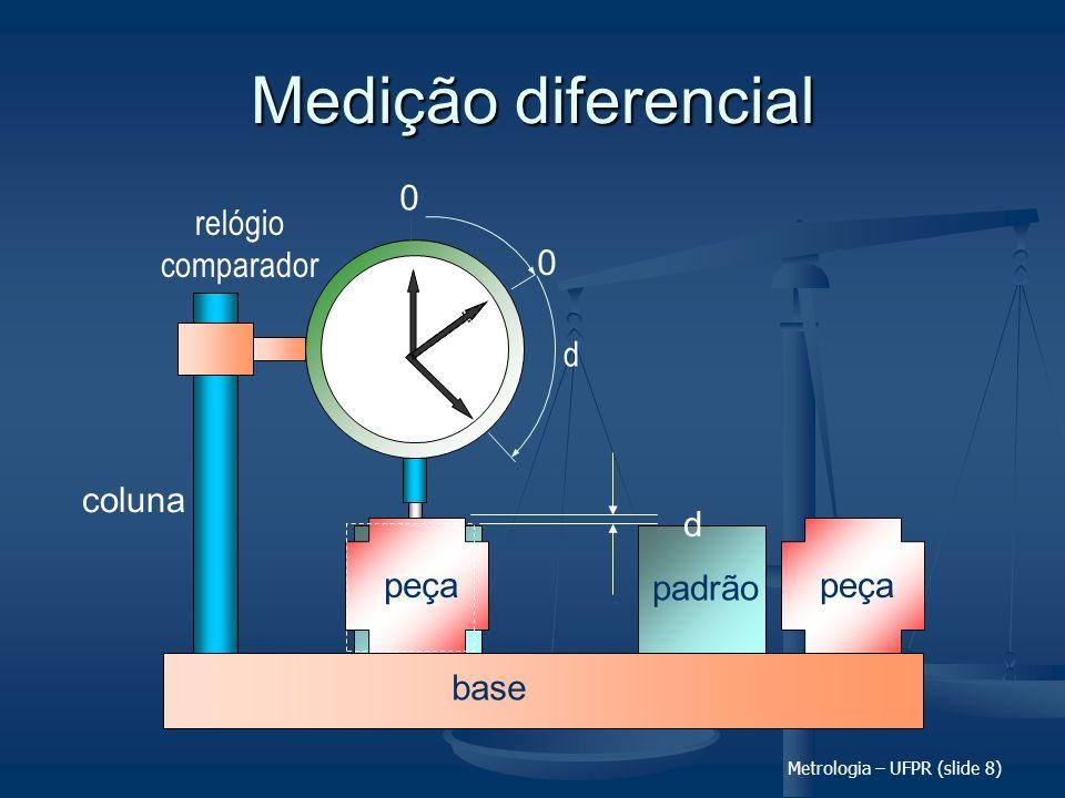 Medição diferencial relógio comparador d d coluna peça peça padrão