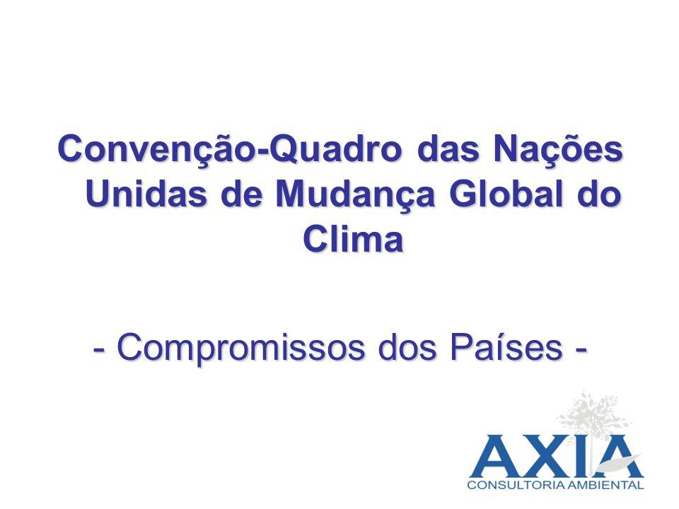 Convenção-Quadro das Nações Unidas de Mudança Global do Clima
