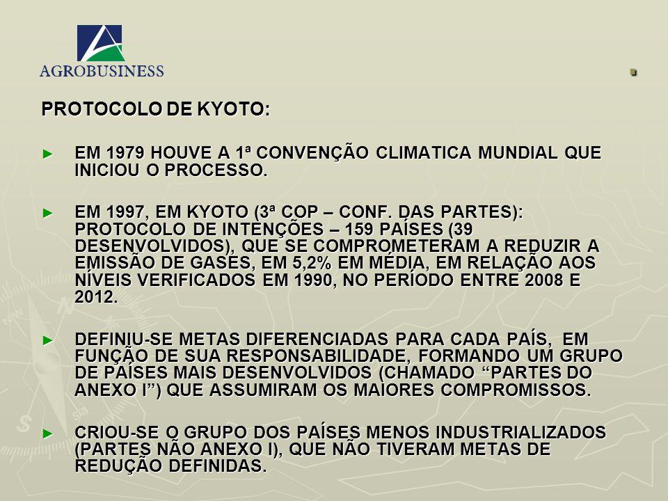 . PROTOCOLO DE KYOTO: EM 1979 HOUVE A 1ª CONVENÇÃO CLIMATICA MUNDIAL QUE INICIOU O PROCESSO.