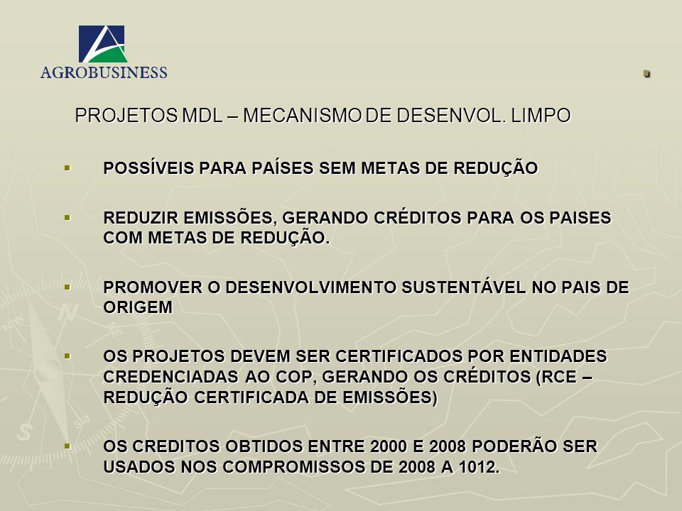 . PROJETOS MDL – MECANISMO DE DESENVOL. LIMPO