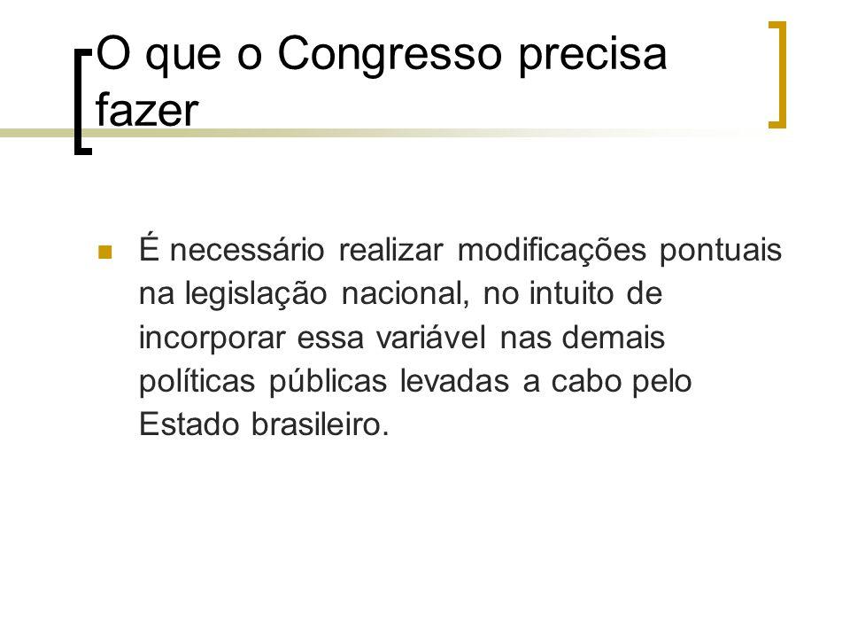 O que o Congresso precisa fazer