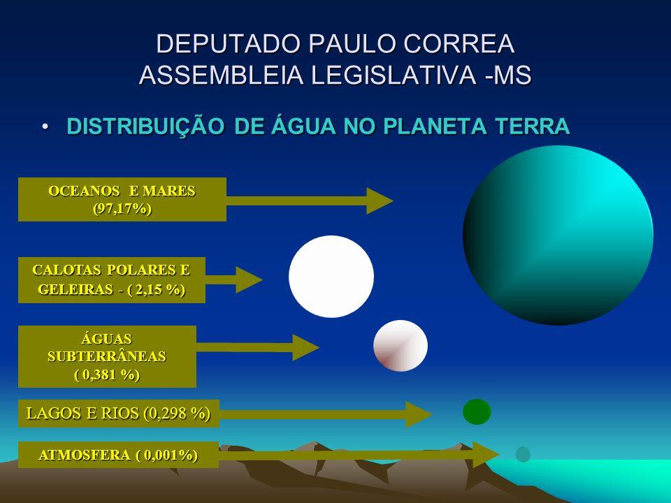 DEPUTADO PAULO CORREA ASSEMBLEIA LEGISLATIVA -MS