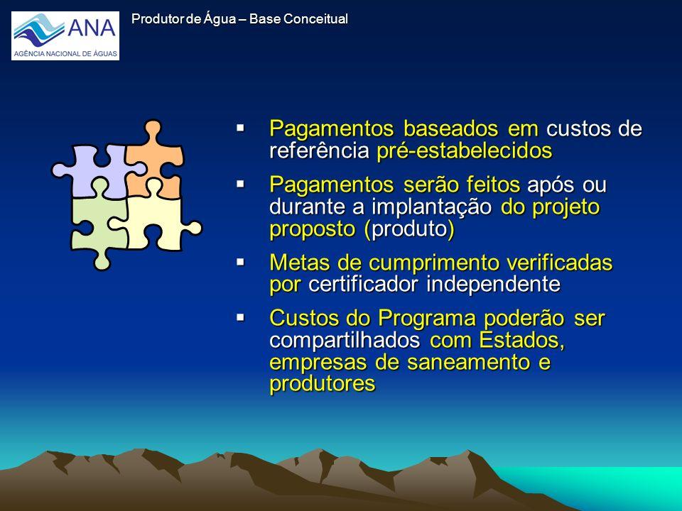 Pagamentos baseados em custos de referência pré-estabelecidos
