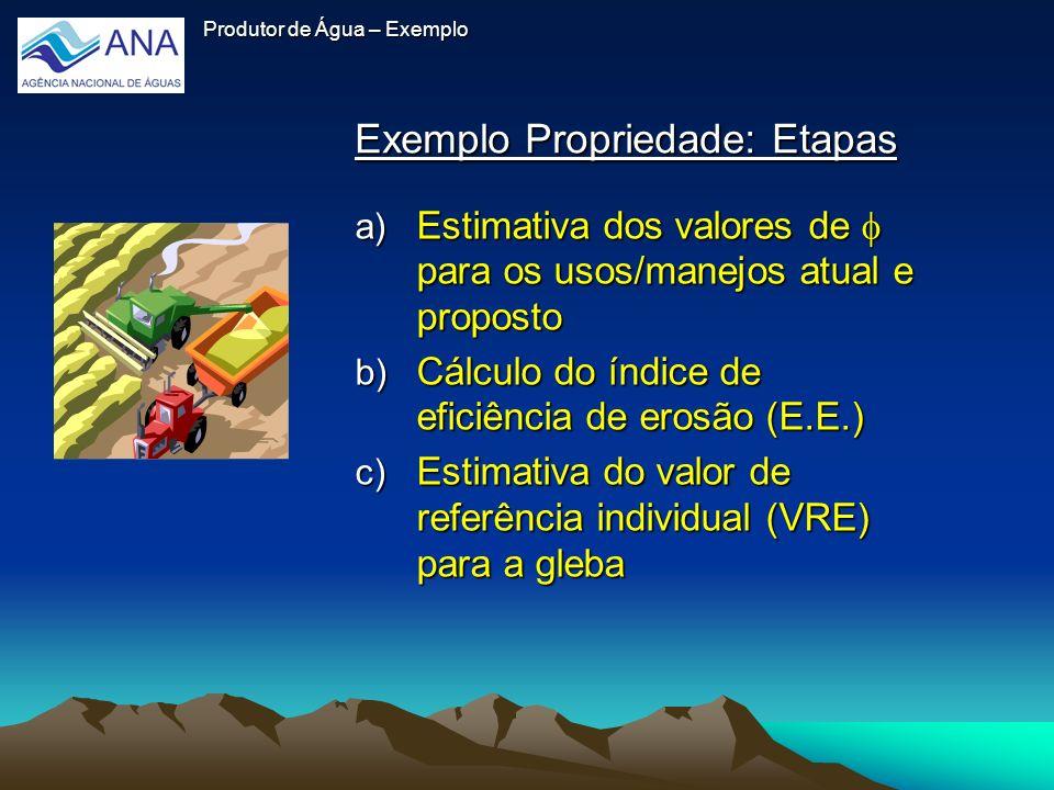 Exemplo Propriedade: Etapas