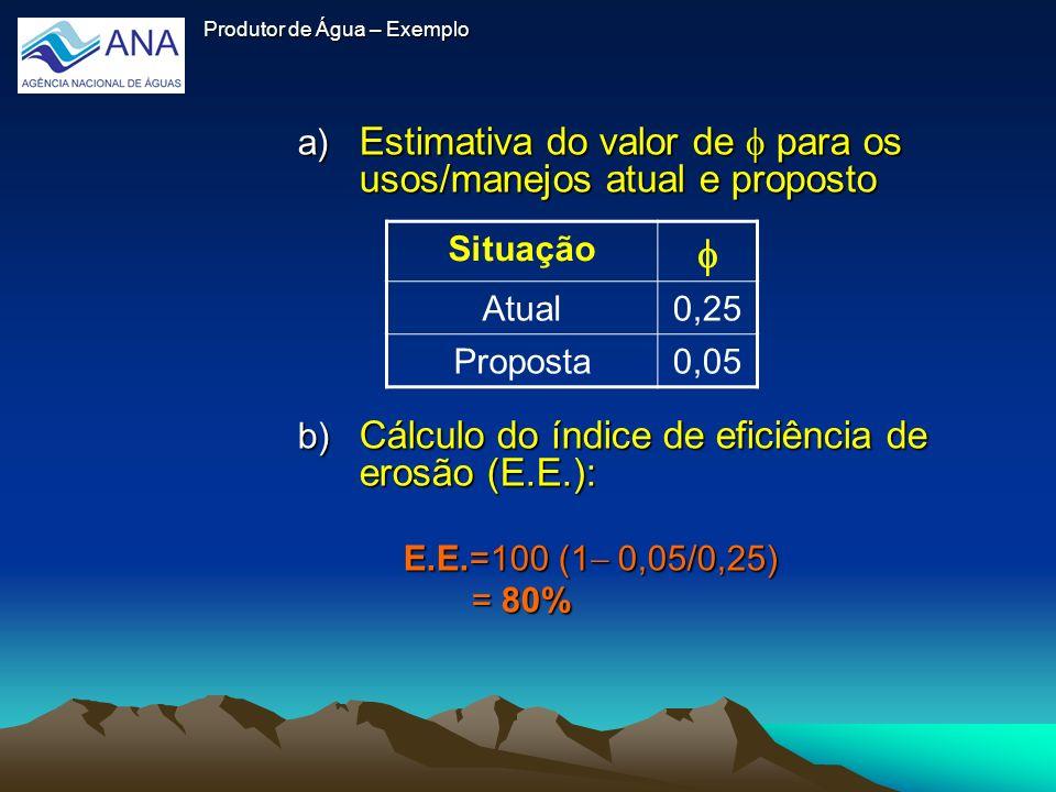 f Estimativa do valor de f para os usos/manejos atual e proposto