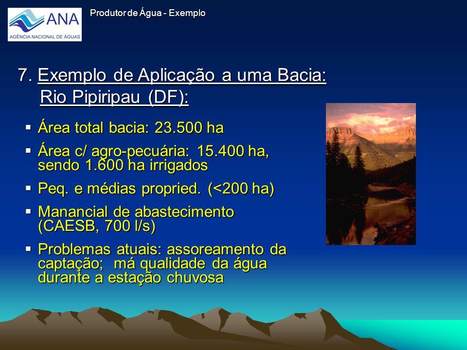 7. Exemplo de Aplicação a uma Bacia: Rio Pipiripau (DF):