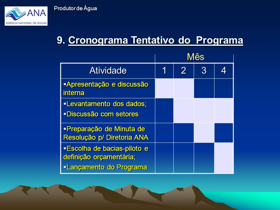 9. Cronograma Tentativo do Programa