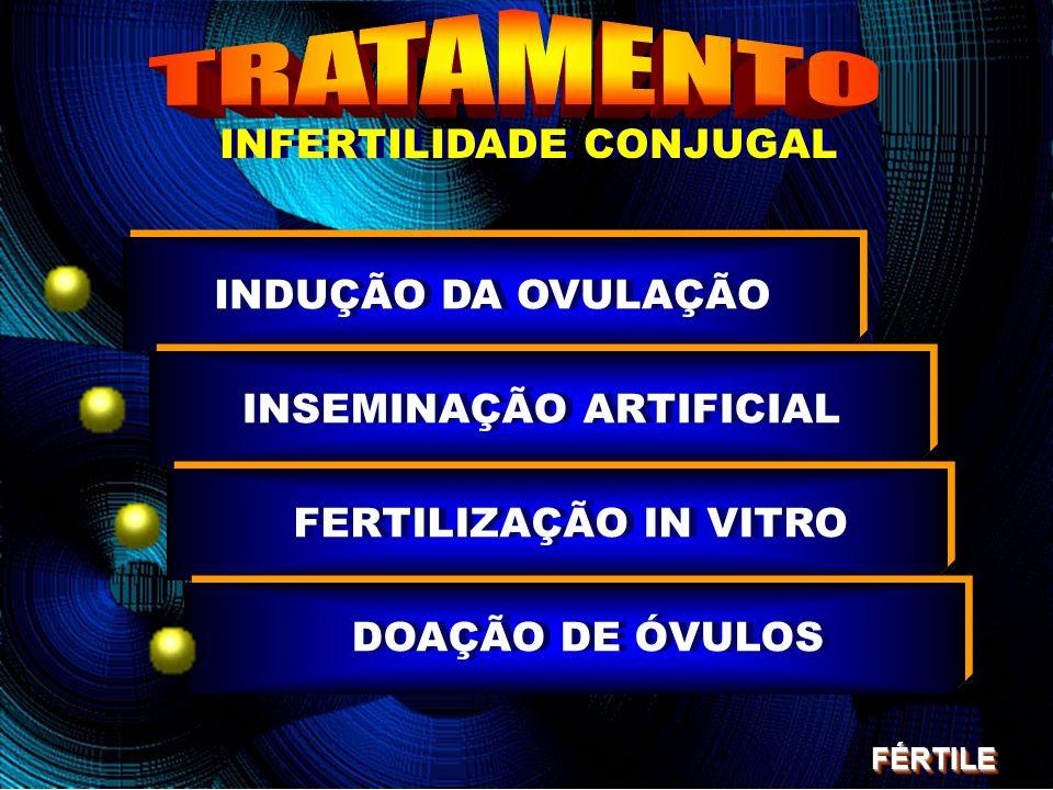 TRATAMENTO INFERTILIDADE CONJUGAL INDUÇÃO DA OVULAÇÃO