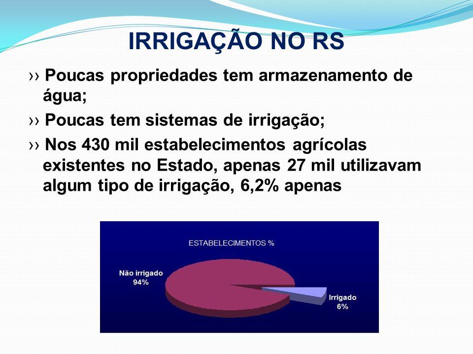 IRRIGAÇÃO NO RS