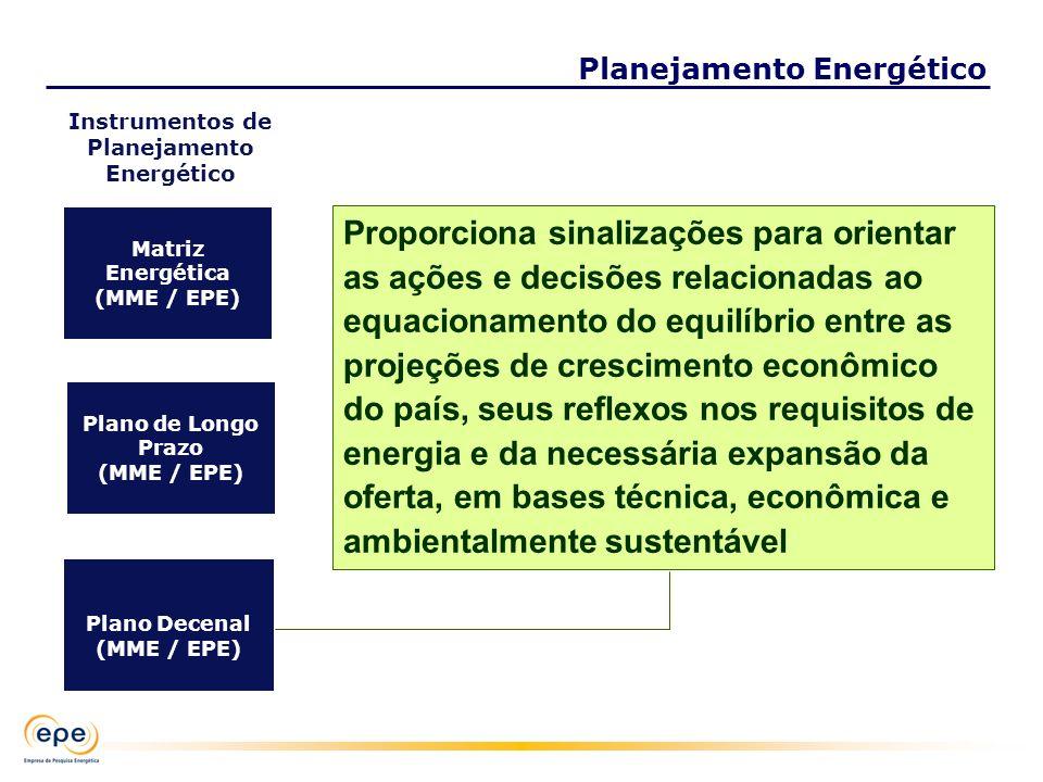 Planejamento Energético Matriz Energética (MME / EPE)