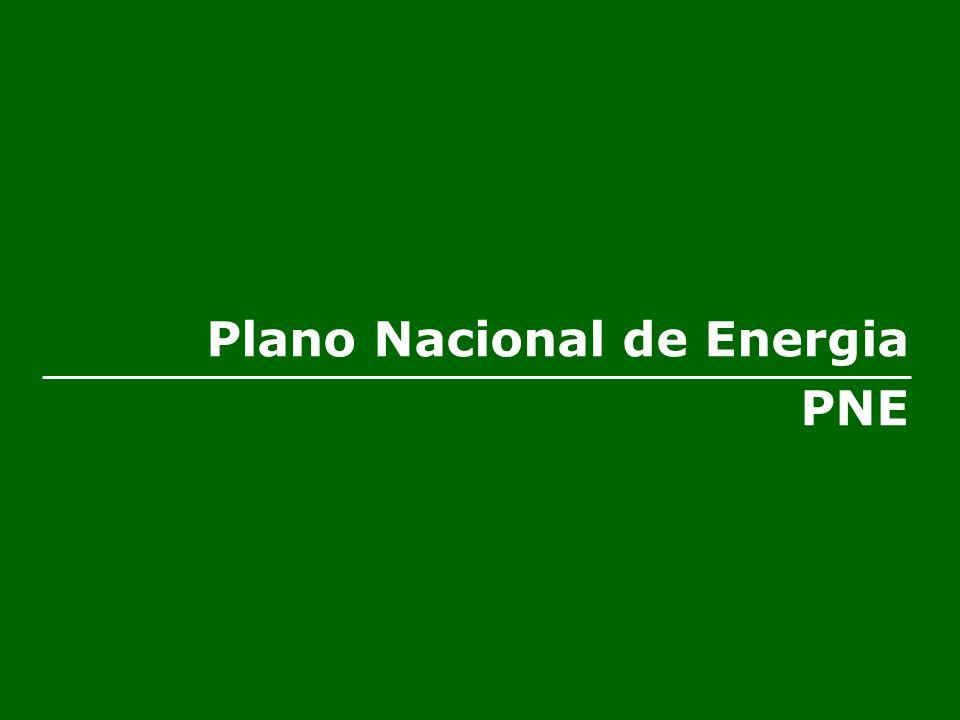 Plano Nacional de Energia