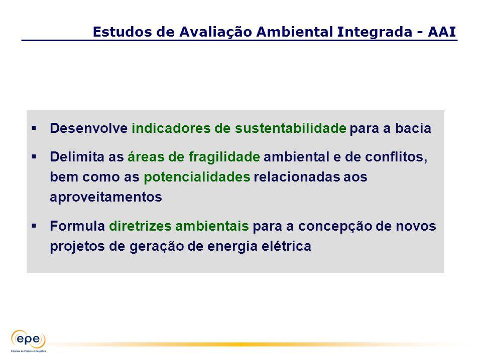 Desenvolve indicadores de sustentabilidade para a bacia