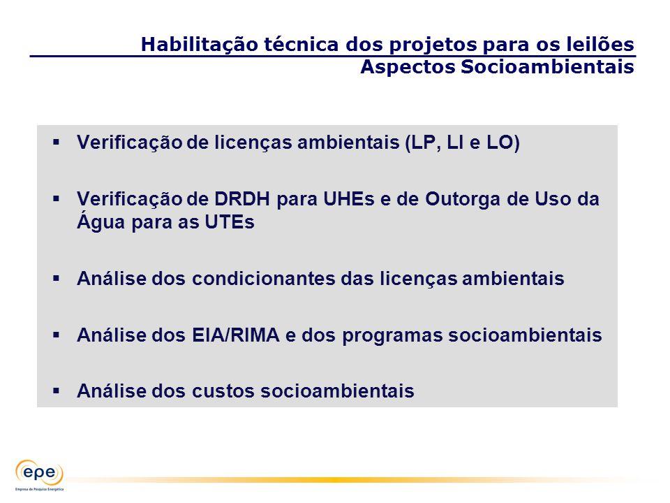 Verificação de licenças ambientais (LP, LI e LO)