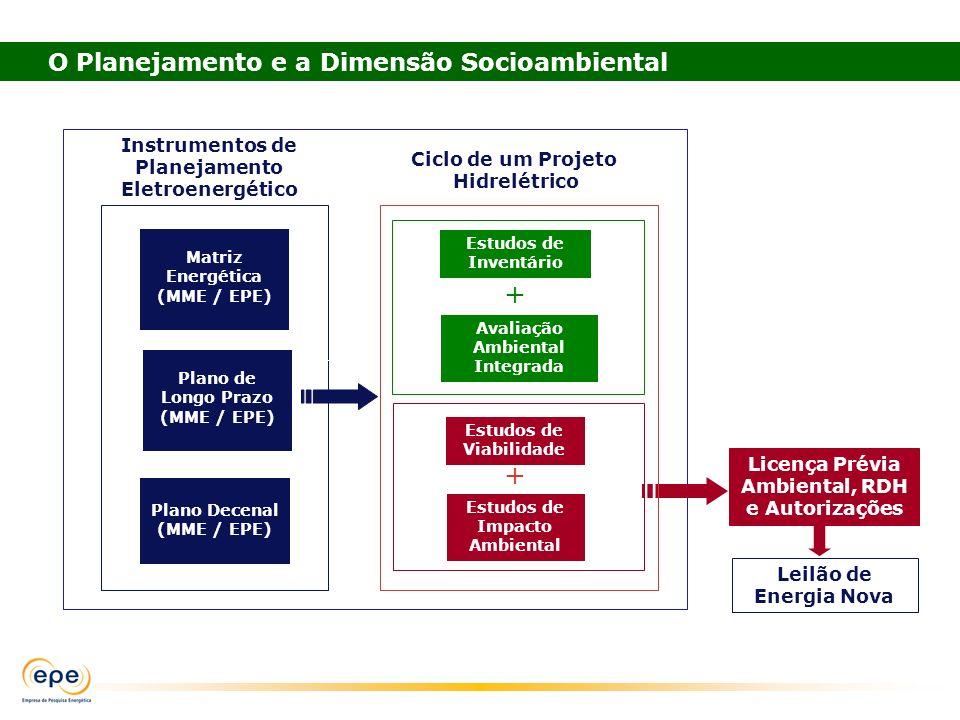 + O Planejamento e a Dimensão Socioambiental Instrumentos de