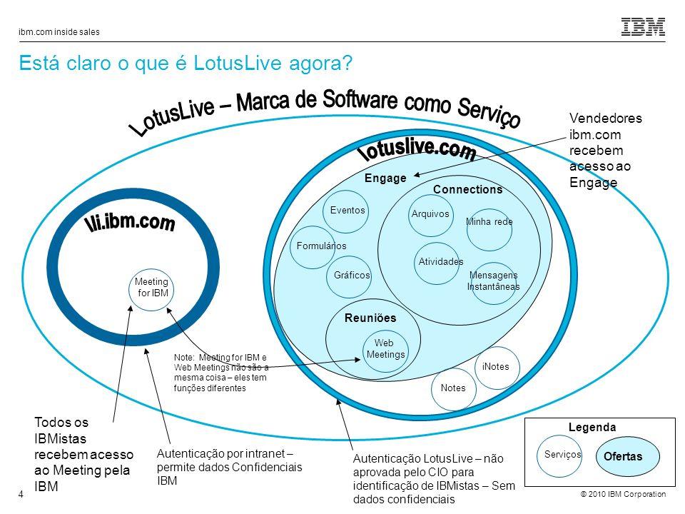 Está claro o que é LotusLive agora