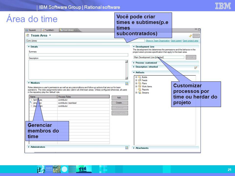Área do time Você pode criar times e subtimes(p.e times subcontratados) Customizar processos por time ou herdar do projeto.