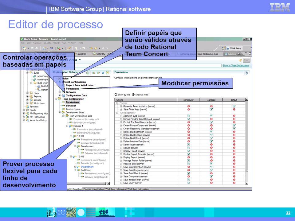 Editor de processo Definir papéis que serão válidos através de todo Rational Team Concert. Controlar operações baseadas em papéis.
