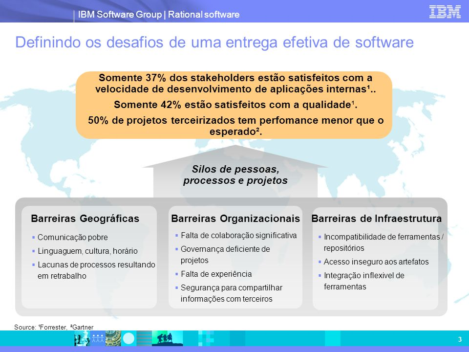 Definindo os desafios de uma entrega efetiva de software