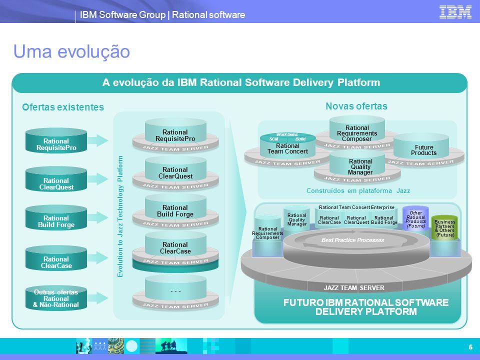 Uma evolução A evolução da IBM Rational Software Delivery Platform
