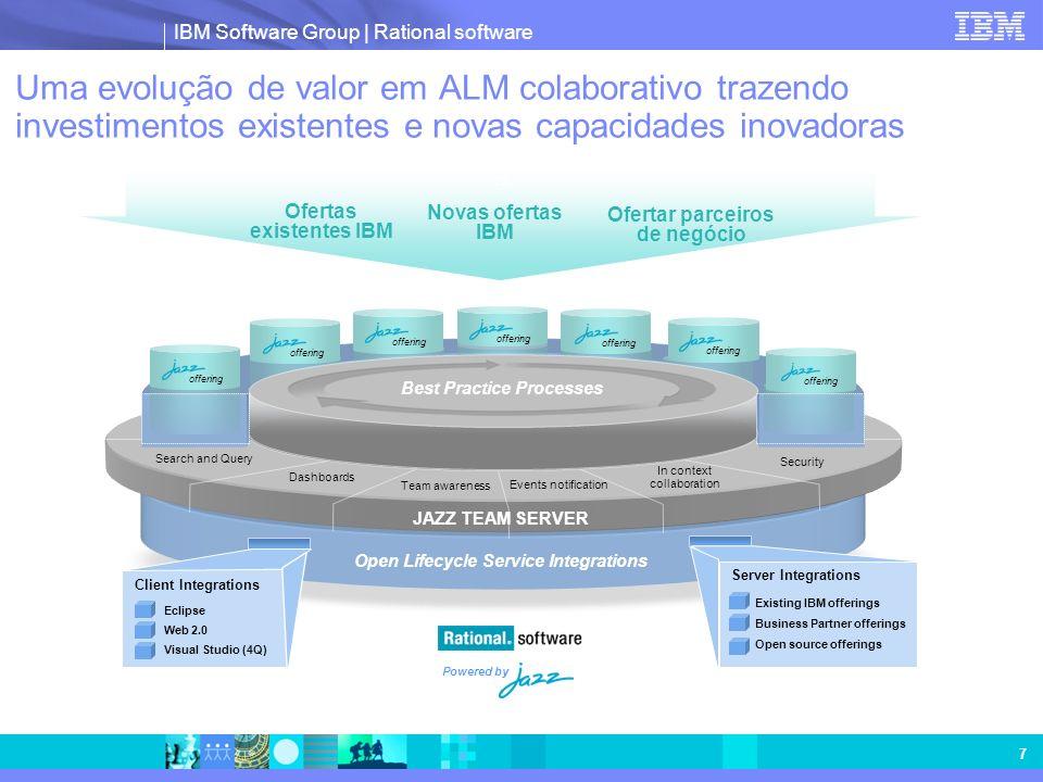 Ofertas existentes IBM Ofertar parceiros de negócio