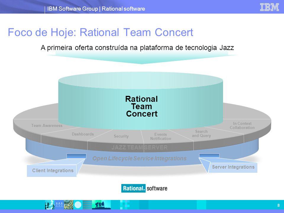 Foco de Hoje: Rational Team Concert