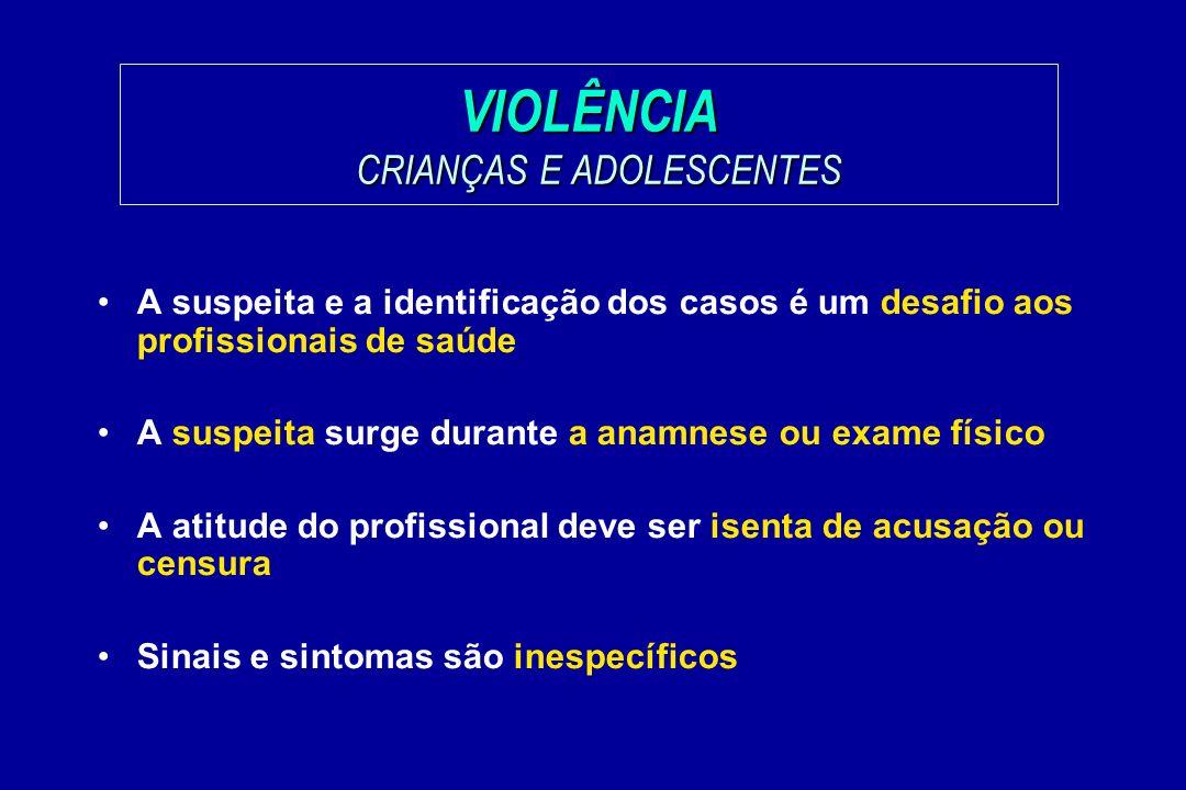 VIOLÊNCIA CRIANÇAS E ADOLESCENTES
