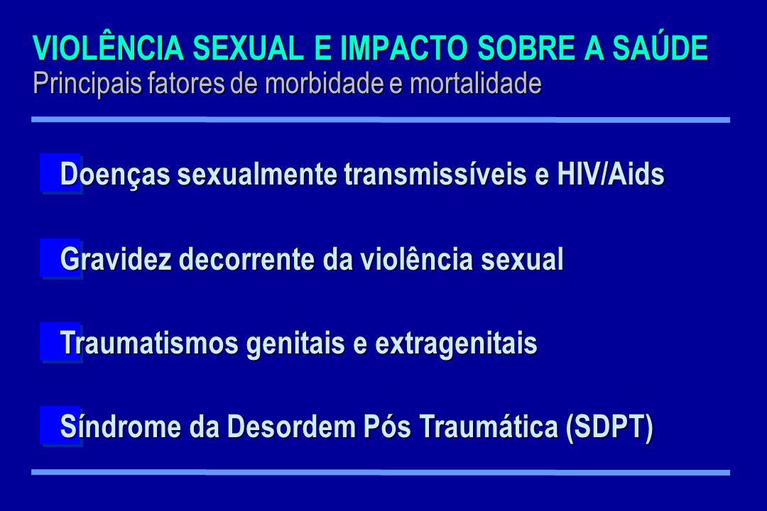 VIOLÊNCIA SEXUAL E IMPACTO SOBRE A SAÚDE Principais fatores de morbidade e mortalidade