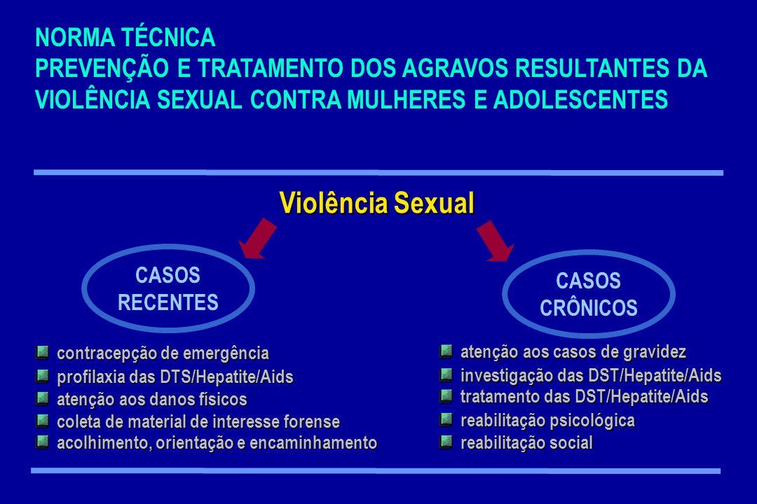 Violência Sexual NORMA TÉCNICA
