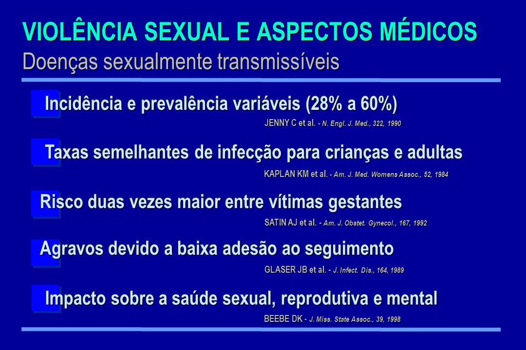 VIOLÊNCIA SEXUAL E ASPECTOS MÉDICOS Doenças sexualmente transmissíveis
