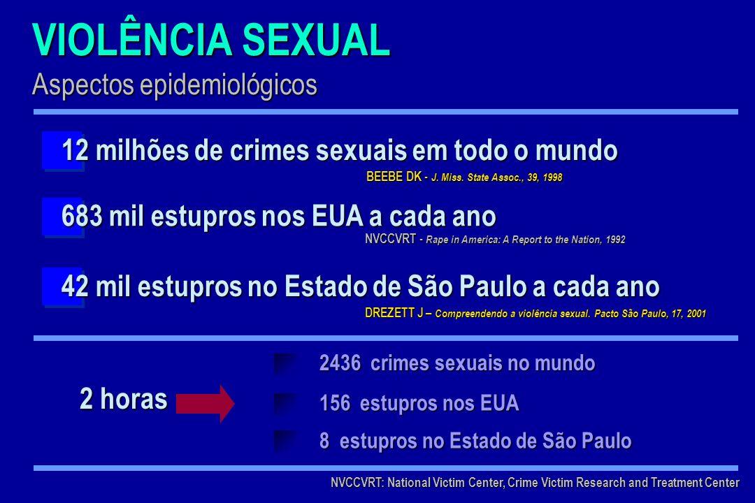 VIOLÊNCIA SEXUAL Aspectos epidemiológicos