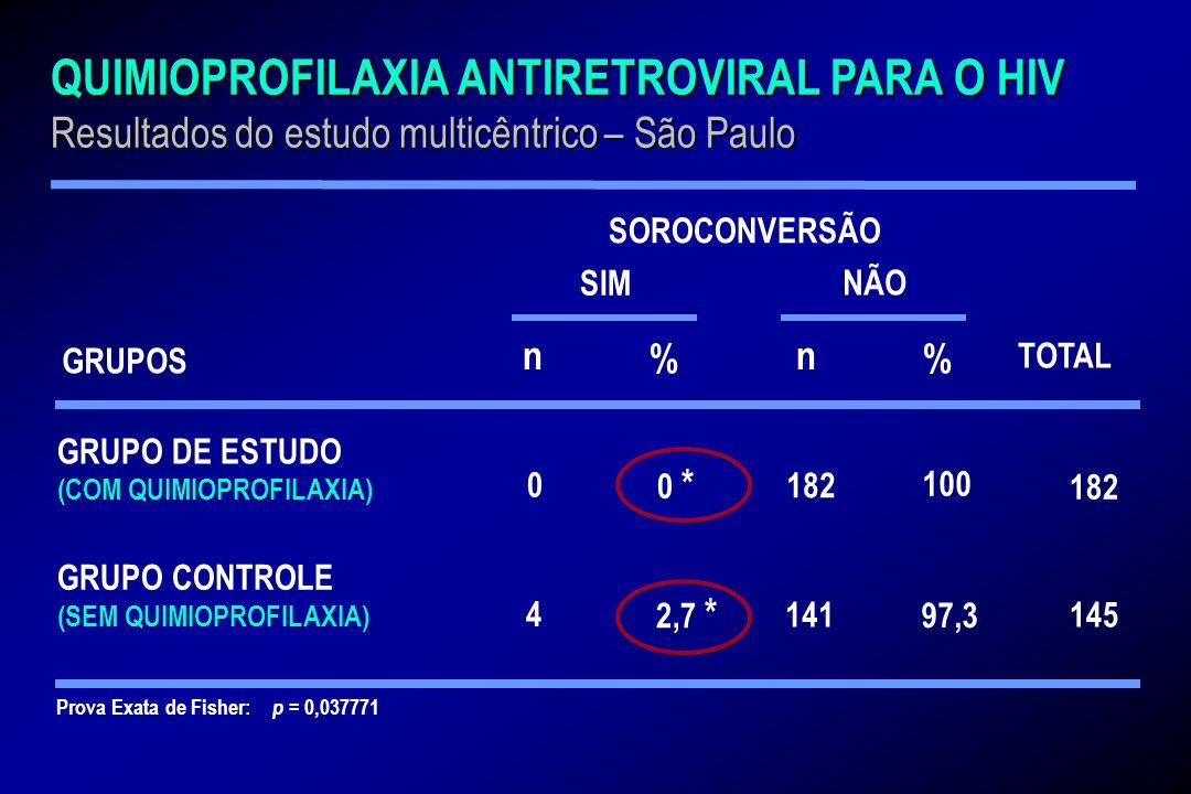 QUIMIOPROFILAXIA ANTIRETROVIRAL PARA O HIV Resultados do estudo multicêntrico – São Paulo