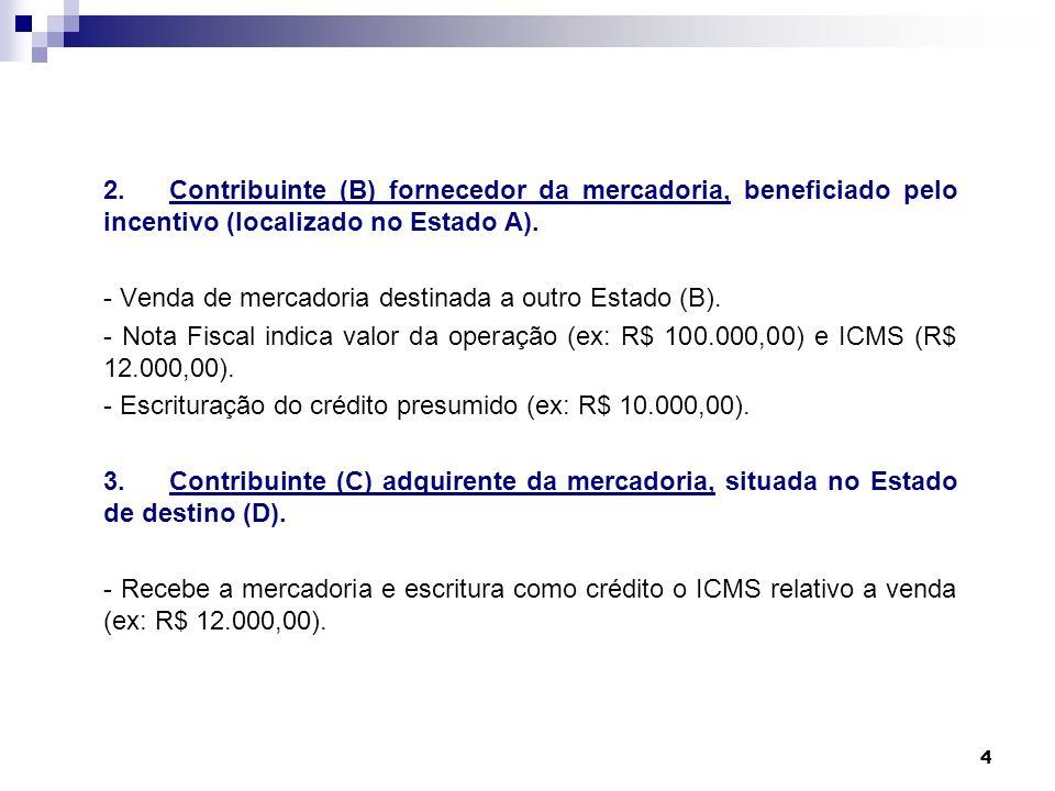 2. Contribuinte (B) fornecedor da mercadoria, beneficiado pelo incentivo (localizado no Estado A).