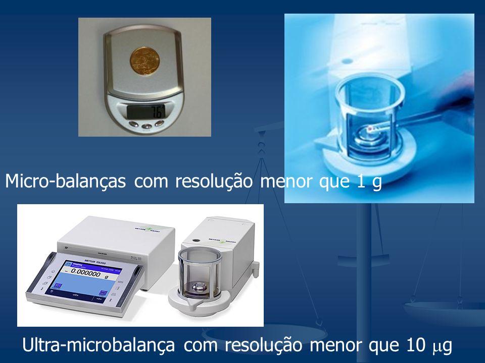 Micro-balanças com resolução menor que 1 g